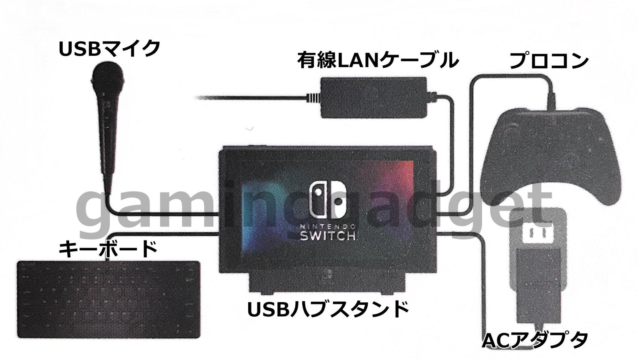 USBハブスタンドの接続例
