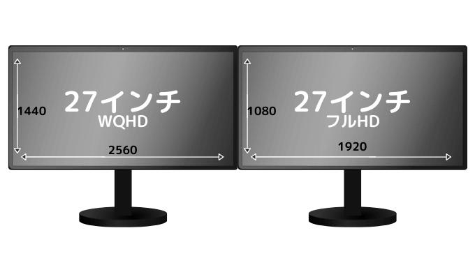 PS5モニター解像度